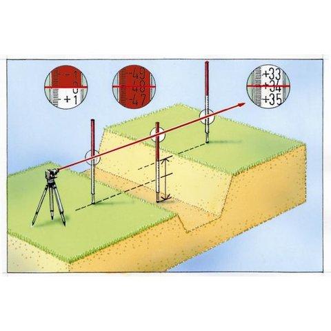 Нівелірна рейка Laserliner Flexi-Messlatte 2,4 m Прев'ю 2